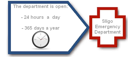 opentimes
